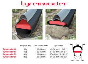 Tyre-Inserts-EffettoMariposa_Tyreinvader_sizechart